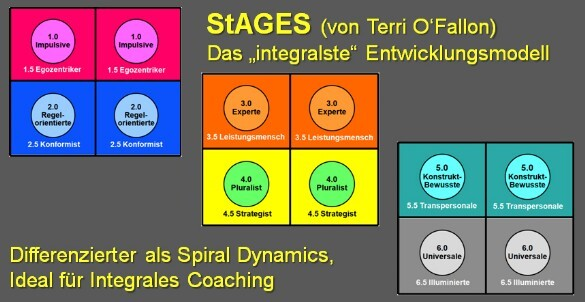 Bannerbild Stages
